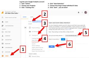 Google Analytics Data Retention Settings